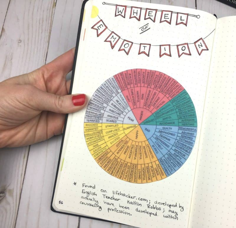 A page from my writing journal: Wheel of Emotion |pageflutter.com