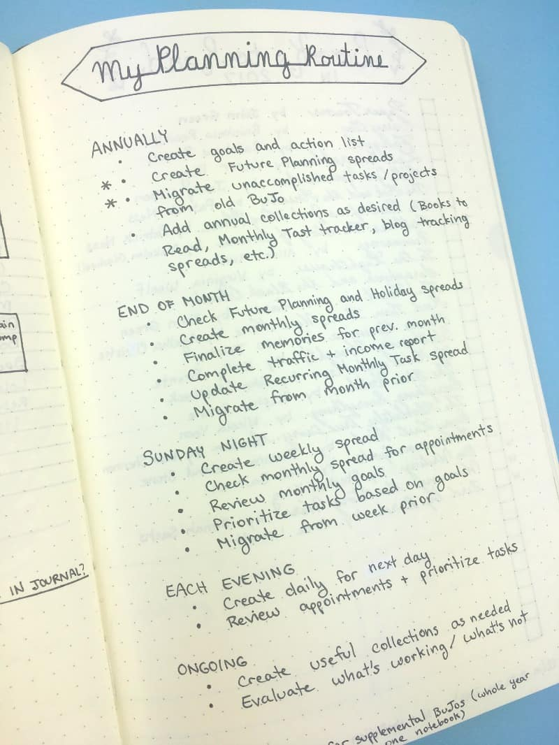Task migration the right way. Better productivity in a bullet journal.
