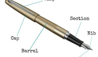 The Essential Guide to Fountain Pen Anatomy