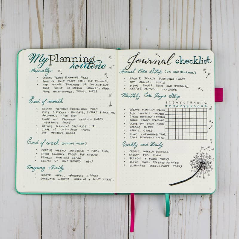 My planning checklist (Facebook live replay). Come journal with me! My 2018 journal.