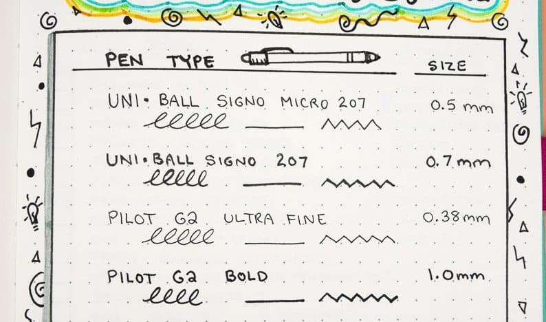 Try these gel pens for Bullet Journaling, Note taking, doodling, and Sketchnotes!