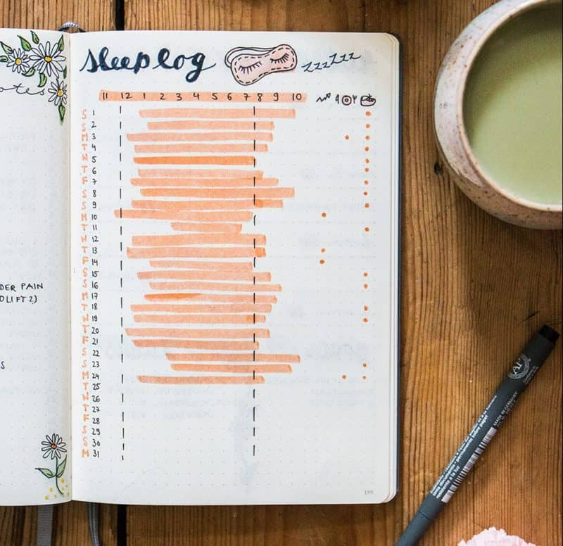 30+ Super Trackers For Your Planner: Daily, Monthly, Yearly | www.teaandtwigs.de