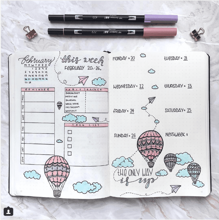 30+ Super Trackers For Your Planner: Daily, Monthly, Yearly | @thejournaltea